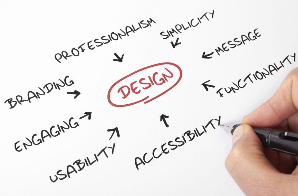 web design content flow