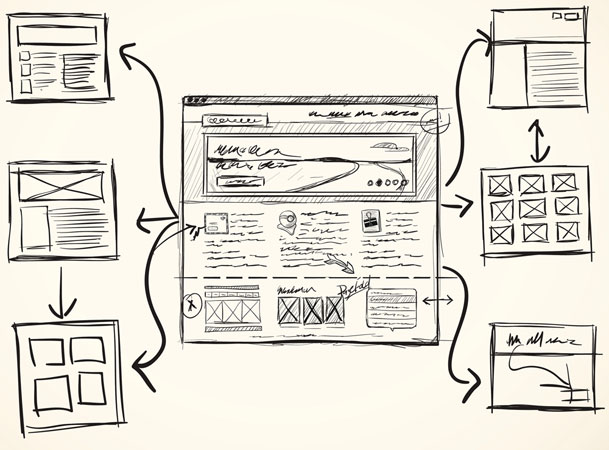 web design site map